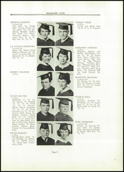 Page 13, 1936 Edition, Thomas Jefferson High School - Monticello Yearbook (Council Bluffs, IA) online yearbook collection