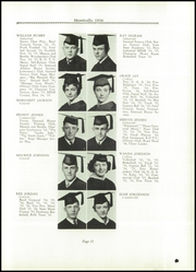 Page 15, 1936 Edition, Thomas Jefferson High School - Monticello Yearbook (Council Bluffs, IA) online yearbook collection