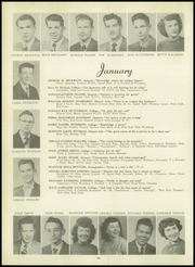Page 14, 1950 Edition, Thomas Jefferson High School - Monticello Yearbook (Council Bluffs, IA) online yearbook collection