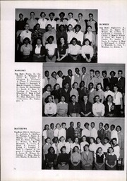 Page 76, 1955 Edition, Hyde Park High School - Aitchpe Yearbook (Chicago, IL) online yearbook collection