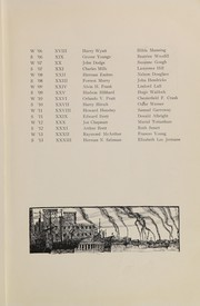 Page 15, 1913 Edition, Los Angeles High School - Blue and White Yearbook (Los Angeles, CA) online yearbook collection