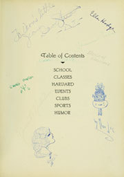 Page 7, 1929 Edition, Glendale High School - Stylus Yearbook (Glendale, CA) online yearbook collection