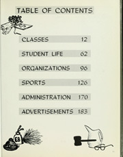 Page 15, 1960 Edition, East Bakersfield High School - Sierran Yearbook (Bakersfield, CA) online yearbook collection