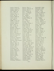 Page 132, 1905 Edition, University of Texas Austin - Cactus Yearbook (Austin, TX) online yearbook collection