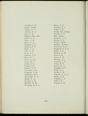 Page 142, 1905 Edition, University of Texas Austin - Cactus Yearbook (Austin, TX) online yearbook collection