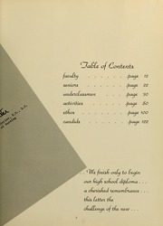 Page 7, 1971 Edition, Hahnemann Hospital School of Nursing - Hahnoscope Yearbook (Philadelphia, PA) online yearbook collection