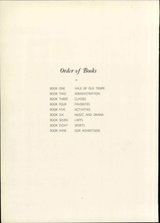 Page 14, 1932 Edition, Arizona State University - Sun Devil Spark Sahuaro Yearbook (Tempe, AZ) online yearbook collection