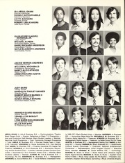 Page 24, 1973 Edition, Florida State University - Renegade / Tally Ho Yearbook (Tallahassee, FL) online yearbook collection