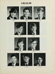 Page 15, 1988 Edition, Royal St Georges College - Georgian Yearbook (Toronto, Ontario Canada) online yearbook collection
