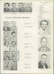 Page 17, 1955 Edition, Lodi Union High School - Tokay Yearbook (Lodi, CA) online yearbook collection