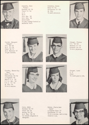 Page 140, 1959 Edition, Borger High School - Borgan Yearbook (Borger, TX) online yearbook collection