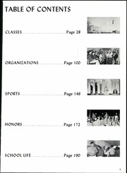Page 7, 1965 Edition, Ponca City High School - Cat Tale Yearbook (Ponca City, OK) online yearbook collection