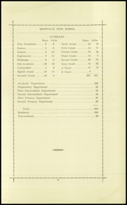 Page 15, 1900 Edition, Briarcliff High School - Bruin Yearbook (Briarcliff Manor, NY) online yearbook collection