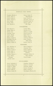 Page 9, 1900 Edition, Briarcliff High School - Bruin Yearbook (Briarcliff Manor, NY) online yearbook collection