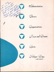 Page 9, 1959 Edition, Twin Falls High School - Coyote Yearbook (Twin Falls, ID) online yearbook collection