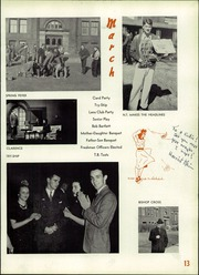 Page 17, 1938 Edition, New Trier Township High School - Echoes Yearbook (Winnetka, IL) online yearbook collection