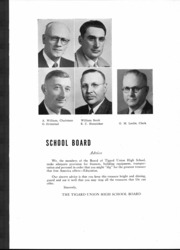 Page 10, 1945 Edition, Tigard High School - Tiger Yearbook (Tigard, OR) online yearbook collection