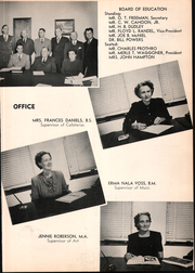 Page 15, 1948 Edition, Wichita Falls High School - Coyote Yearbook (Wichita Falls, TX) online yearbook collection