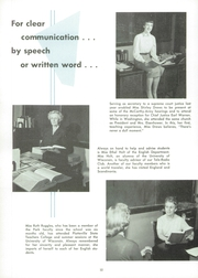 Page 16, 1955 Edition, Washington Park High School - Kipikawi Yearbook (Racine, WI) online yearbook collection