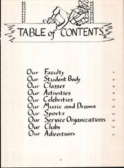 Page 7, 1957 Edition, Franklin High School - Post Yearbook (Portland, OR) online yearbook collection