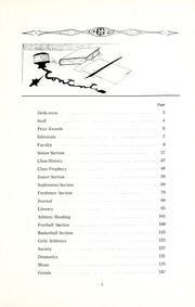 Page 13, 1921 Edition, Mansfield High School - Manhigan Yearbook (Mansfield, OH) online yearbook collection