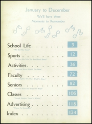 Page 6, 1957 Edition, East Liverpool High School - Keramos Yearbook (East Liverpool, OH) online yearbook collection