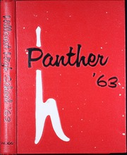 1963 Edition, Hillcrest High School - Panther Yearbook (Dallas, TX)