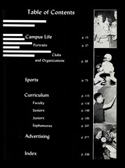 Page 15, 1964 Edition, Monterey High School - Chaparral Yearbook (Lubbock, TX) online yearbook collection