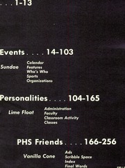 Page 9, 1959 Edition, Paris High School - Owl Yearbook (Paris, TX) online yearbook collection