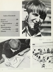 Page 14, 1974 Edition, Rider High School - Raider Yearbook (Wichita Falls, TX) online yearbook collection