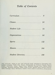 Page 11, 1967 Edition, Tivy High School - Antler Yearbook (Kerrville, TX) online yearbook collection