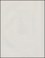Page 12, 1934 Edition, Foley High School - Blue and Gold Yearbook (Foley, AL) online yearbook collection