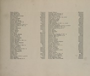 Page 15, 1914 Edition, Harpeth Hall School - Milestones Iris Yearbook (Nashville, TN) online yearbook collection