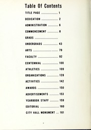 Page 12, 1967 Edition, Hillcrest High School - Impact Yearbook (Ottawa, Ontario Canada) online yearbook collection