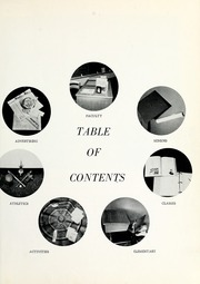 Page 7, 1963 Edition, Middlebury High School - Middiette Yearbook (Middlebury, IN) online yearbook collection