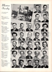 Page 17, 1952 Edition, J Sterling Morton East High School - Mortonian Yearbook (Cicero, IL) online yearbook collection