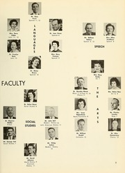 Page 13, 1964 Edition, College High School - La Campanilla Yearbook (Upper Montclair, NJ) online yearbook collection