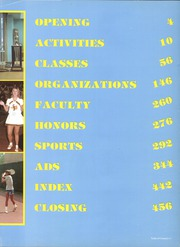 Page 7, 1982 Edition, Conroe High School - Flare Yearbook (Conroe, TX) online yearbook collection