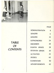 Page 6, 1966 Edition, De Soto High School - Echo Yearbook (Muncie, IN) online yearbook collection