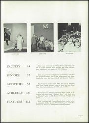 Page 9, 1951 Edition, Murphy High School - Mohian Yearbook (Mobile, AL) online yearbook collection