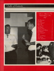 Page 6, 1980 Edition, Brookwood High School - Pantheron Yearbook (Brookwood, AL) online yearbook collection