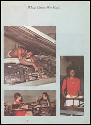 Page 11, 1974 Edition, Carver High School - Aries Yearbook (Birmingham, AL) online yearbook collection