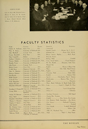 Page 15, 1939 Edition, McKees Rocks High School - Roxian Yearbook (McKees Rocks, PA) online yearbook collection