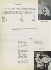 Page 16, 1960 Edition, Berry High School - Spotlight Yearbook (Berry, AL) online yearbook collection