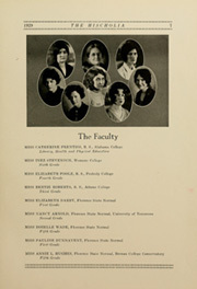 Union Springs High School - Hischolia Yearbook (Union Springs, AL) online yearbook collection, 1929 Edition, Page 13