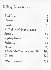Page 4, 1960 Edition, Jacksonville State University - Mimosa Yearbook (Jacksonville, AL) online yearbook collection