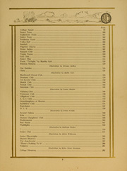 Page 15, 1917 Edition, Shorter College - Argo Yearbook (Rome, GA) online yearbook collection