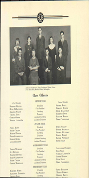 Page 35, 1934 Edition, Boston University - HUB Yearbook (Boston, MA) online yearbook collection