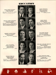Page 155, 1940 Edition, Boston University - HUB Yearbook (Boston, MA) online yearbook collection
