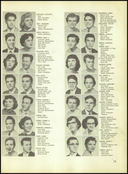 Page 17, 1955 Edition, Western High School - Beacon Yearbook (Detroit, MI) online yearbook collection
